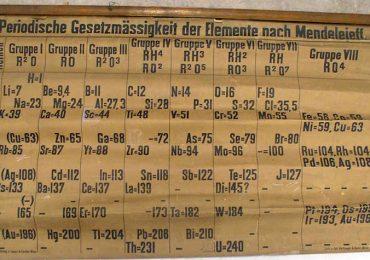 tabla periódica antigua, elementos nuevos