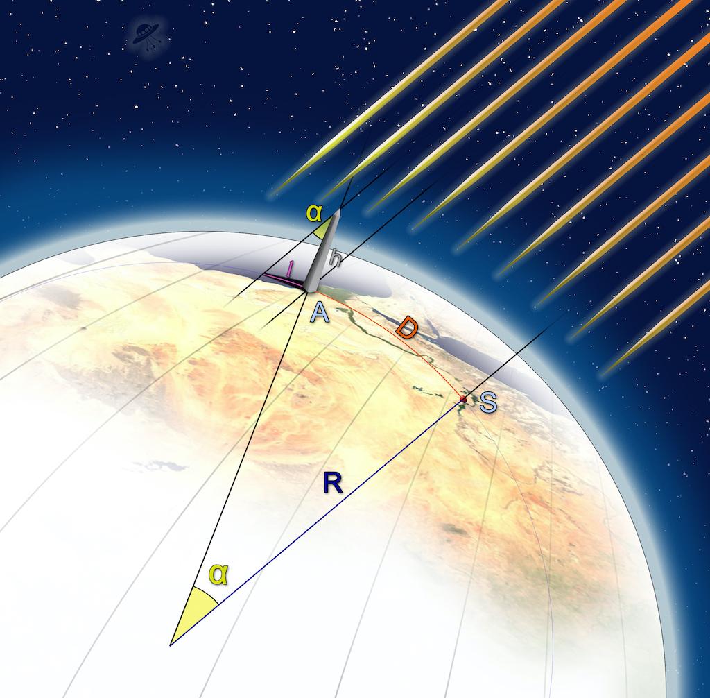 eratóstenes calculo circunferencia tierra