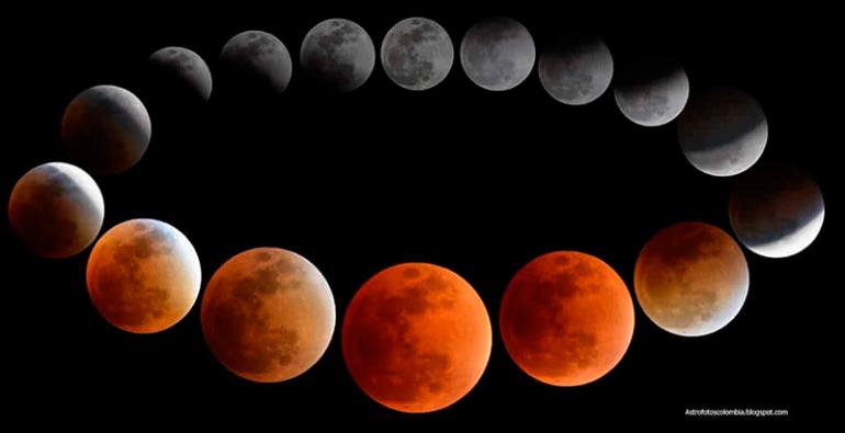 Eclipse de luna, qué es y cuándo ocurrirá