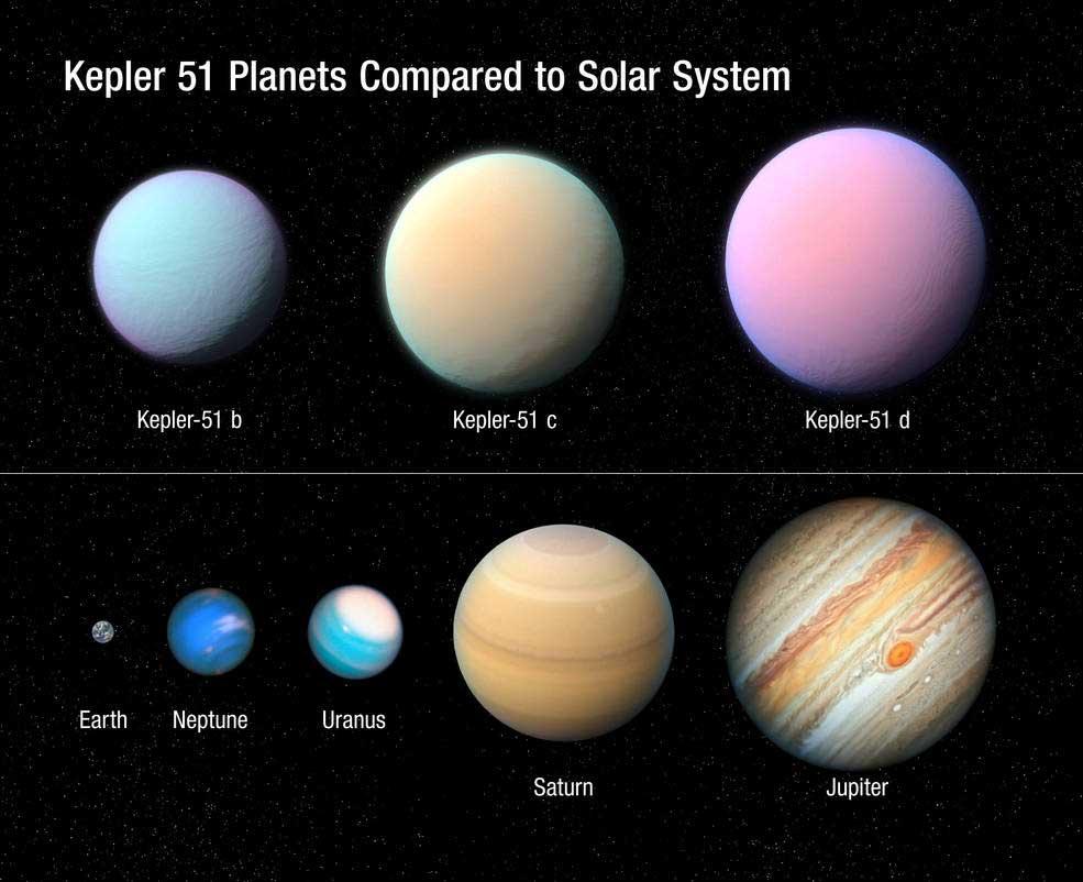 planets super-puffs