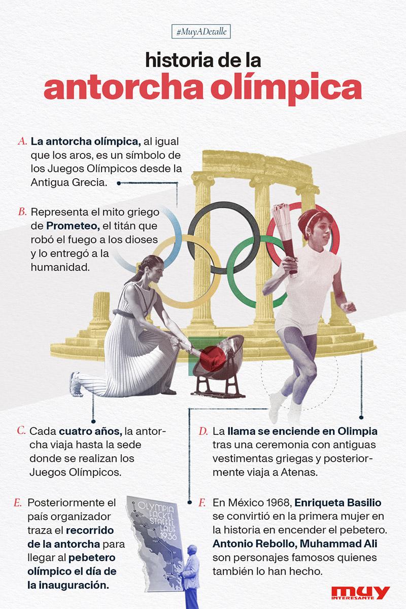Historia de la antorcha olímpica